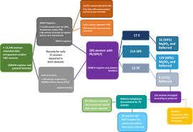 Management Of Preeclampsia Severe Preeclampsia And