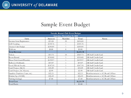 Budgeting For An Event Best Solutions Of Event Budget Event Budget Proposal Sample Event