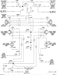jeep xj fuse diagram wiring diagrams