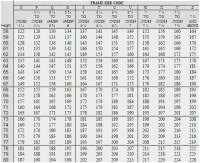 Marine Corps Height And Weight Tape Chart 79 Bright Usmc Height And Weight Chart