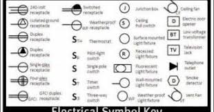 similiar residential electrical drawing symbols keywords residential electrical wiring diagram symbols residential