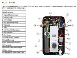 state electric water heater wiring diagram state wiring diagrams rheem water heater wiring diagram at Wiring Diagram For Electric Water Heater