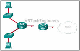 routing and switching ccna 2 routing switching essentials ver 6 0 itn chapter 2 exam