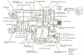 88 mustang gt vacuum diagram petaluma 1991 Ford Mustang Wiring Diagram mustang vacuum diagrams in addition 1991 ford mustang wiring diagram 1991 ford mustang wiring diagram book