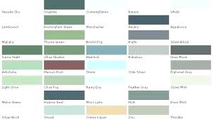 Sherwin Williams Paint Color Chart New Colors Aircraft