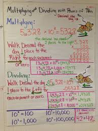 Multiplying Decimals By Powers Of 10 Anchor Chart Examples