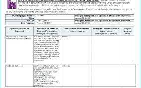 Improvement Plans Templates Employee Performance Improvement Plan Template Staff Example Sample