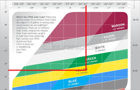 ping golf club dot color chart ping golf club color chart best picture of chart anyimage org