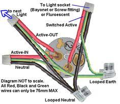 image result for 240 volt light switch wiring diagram australia A Light Switch Wiring wiring a switch mechanism loop situation note the ments in diagram above 75mm le max and light switch wiring