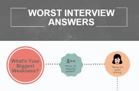what is your weakness interview question infographic 8 worst answers to what s your biggest weakness