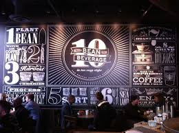 starbucks wall artwork