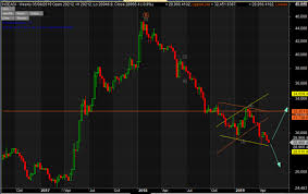 Mixed Performance Ahead But Reversal Imminent As Ngse