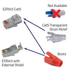 ez rj45 connectors the diagrams below explain which strain relief boots can be fitted to ez rj45 connectors