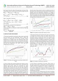 Solar Oven Temperature Chart Experimental Study On Collection Efficiency Of Solar Cooking
