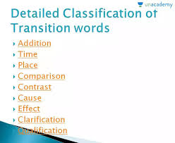 Transition Words Continued