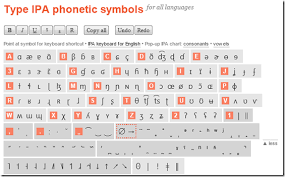 Handbook of the international phonetic association: How To Type Phonetic Symbols On A Computer Thomas Work Space