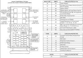 ford windstar fuse box ford wiring diagrams online