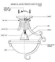 anatomy of close to ceiling fixture
