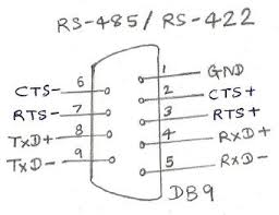 rs485 interface rs485 pin diagram rs485 interface