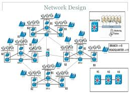 sample network proposal network design proposal network design proposal 6 small business