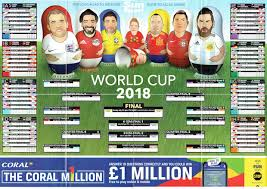 Football Cartophilic Info Exchange The Sun World Cup 2018
