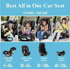 best all in one car seat greatest