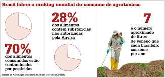 Resultado de imagem para contaminação por agrotóxicos