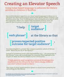 Elavator Speech Taking Up The Elevator Speech Alsc Blog
