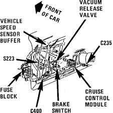 where is the fuse box on a 1988 chevy caprice