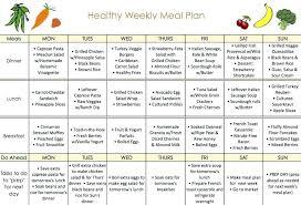 Weight Loss Menu Planner Template Weight Loss Planner Template 7 Day Weight Loss Meal Plan