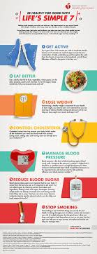 Diet Chart For Heart And Diabetic Patients How To Help Prevent Heart Disease At Any Age American