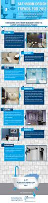 S Latest Bathroom Design Trends INFOGRAPHIC Kitchen - Bathroom remodel trends