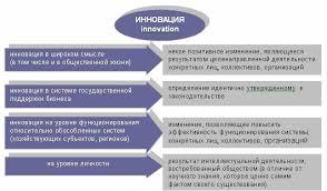 Реферат Инновационная политика предприятия и роль  Инновационная политика предприятия и роль государственного регулирования инвестиционной деятельности в Российской Федерации