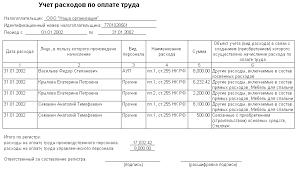 Бухгалтерский учет и аудит расходов на оплату труда ООО Торговый  Таблица 2 2