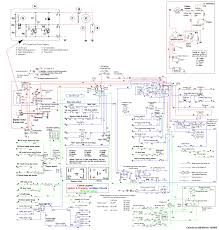 xke jaguar wiring diagram wiring diagram and schematic e type wiring diagram zen