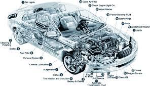 simple car diagram wiring diagrams best simple car diagram on wiring diagram simple car product simple car diagram