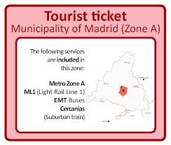tickets metro de madrid