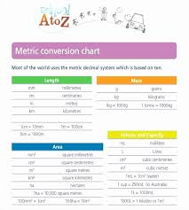 Chart Of Length Conversions 52 New Collection Of Free Metric Conversion Chart