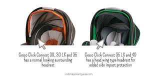 the graco connect or