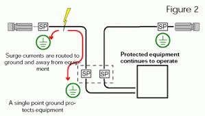 single phase surge protector wiring diagram single 3 phase surge protector wiring diagram wiring diagrams on single phase surge protector wiring diagram