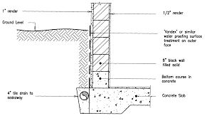 building guidelines drawings section a general