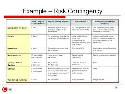 Free Risk Assessment Template