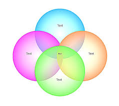 four circle venn diagram four circle venn diagram adorable bright editable template