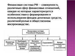 Финансовая система РФ реферат Реферат финансовая система рф 2017