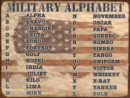 Retro Metal Tin Signs Military Alphabet Letter Chart Wall Poster Ebay