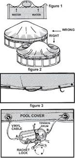 swimming pool plumbing diagram 4 swimming pool filter plumbing winter pool cover installation for above ground pools howto