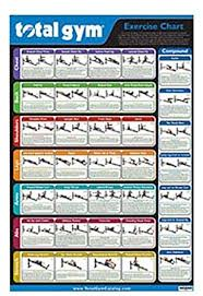 amazon com total gym exercise chart home gyms sports & outdoors total gym 1000 manual at Total Gym Parts Diagram
