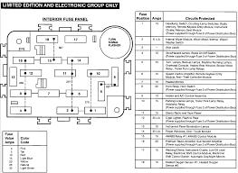 fl70 fuse box diagram diagram base 1994 Ford Van Fuse Diagram 98 Ford F150 Fuse Diagram