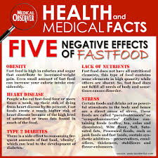sociological problems health and medical facts fastfood image