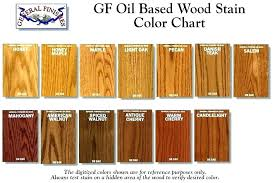 General Finishes Gel Stain Retailers Ubula Co